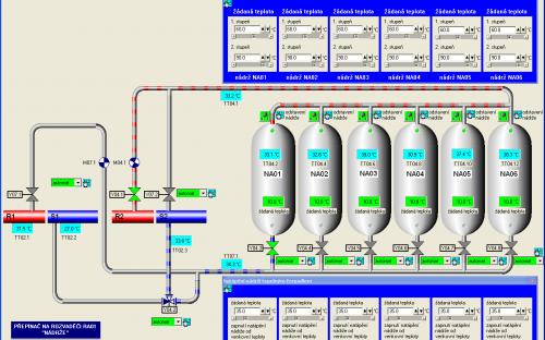Nádrže jako zdroj tepla, nabíjení nádrží solárním systémem + tepelným čerpadlem
