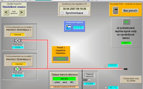 Jednoduchá obrazovka technologie výměníkové stanice.