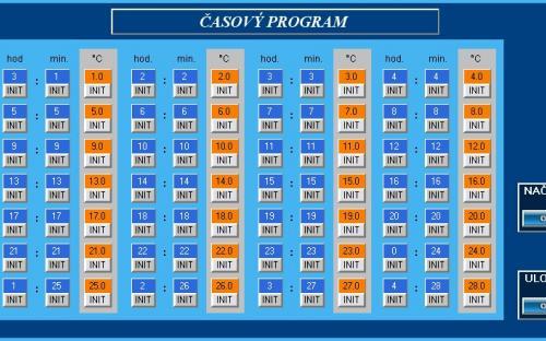 Časový program