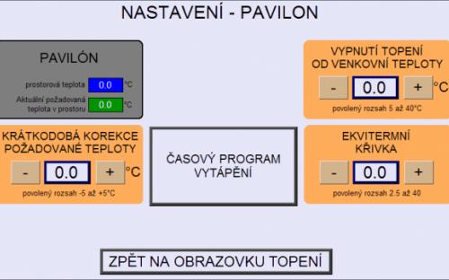 Ovládací obrazovka