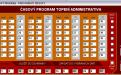 Časový program na prostorovou teplotu