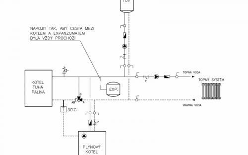 Návrh 3CV (třícestný termoventil)