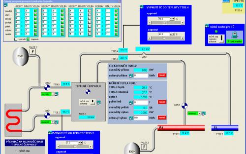 Tepelné čerpadlo + měření spotřeby elektrické energie, měření dodané energie