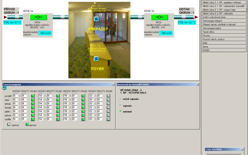 Regulátory průtoku vzduchu v jednotlivých místnostech